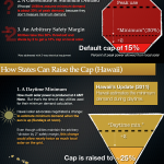 archaic utility rules barriers infographic ILSR
