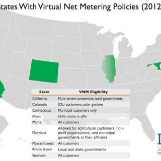 State Virtual or Group Net Metering Policies 2012