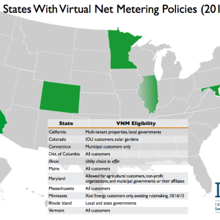 virtual net metering policies October 2013