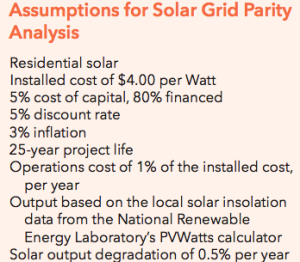 Assumptions for Solar Grid Parity