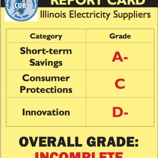 CUB Retail Electricity Suppliers Report Card