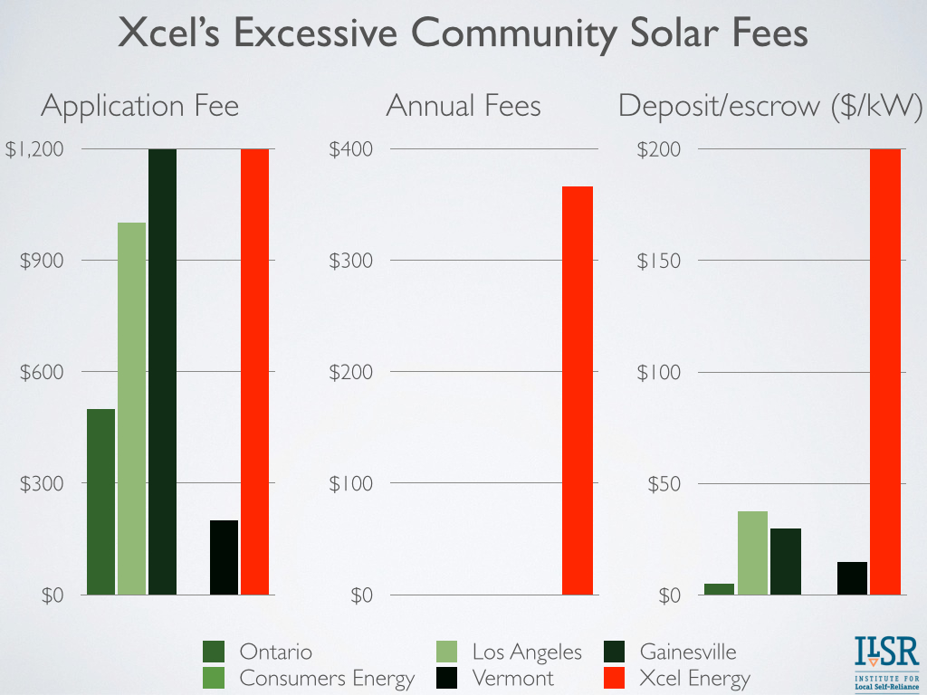 Xcel Energy excessive community solar fees Minnesota 2013