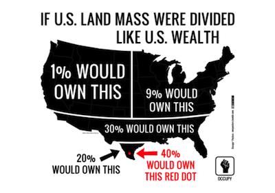 If-us-land-mass-were-distributed-like-us-wealth