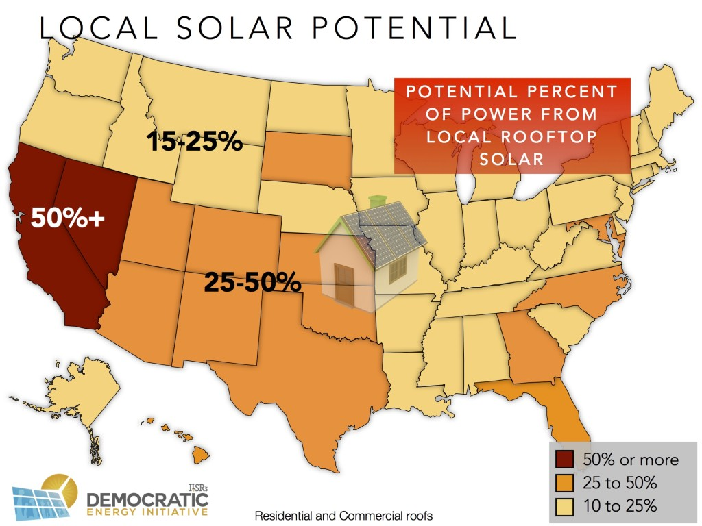 local rooftop solar potential ILSR