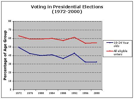 votingage_large