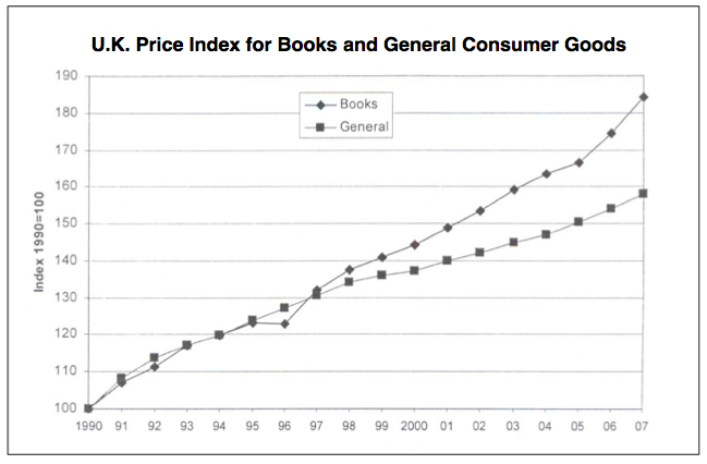 Why Publishers, Not Amazon, Should Set Book Prices - Institute for Local Self-Reliance